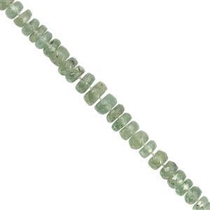 40cts Mint Kyanite Graduated Faceted Rondelle Approx 3x1 to 6.5x4mm, 15cm Strand