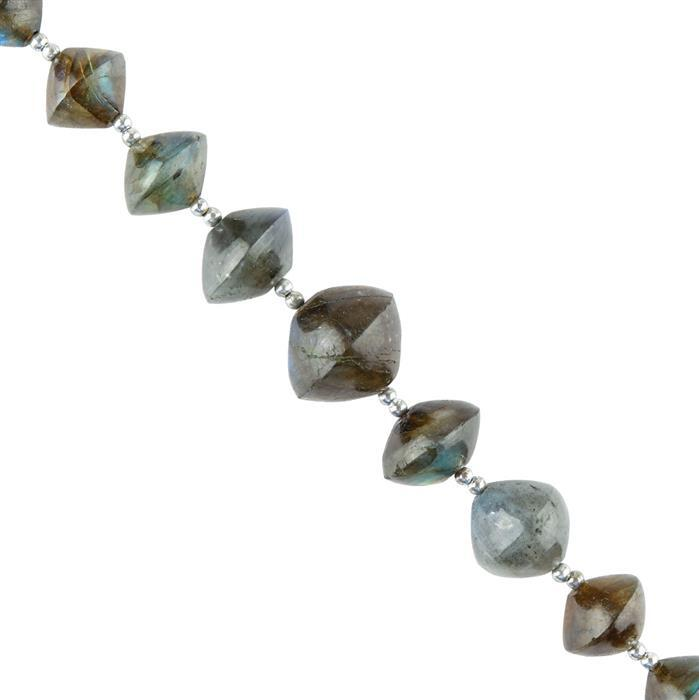 90cts Labradorite Graduated Plain Saucers Approx 9x7 to 15x11mm, 12cm Strand.